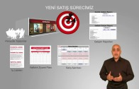 Akbank Eğitim Filmi, E-learning Video 2