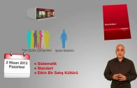 Akbank Eğitim Filmi, E-learning Video 1