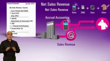 TeliaSonera Finans Eğitim Filmi, E-learning Video 1