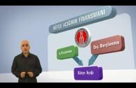 Turkcell Akademi Çağlayan Çavuşoğlu Finansal Piyasalar ve Ürünler Eğitim Filmleri, E-learning Video 1