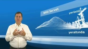 Turkcell Akademi Kerem Alkin Ekonomi ve Finans Kavramları Eğitim Filmleri, E-learning Video 1