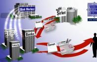 Türkiye Bankalar Birliği E-learning, Eğitim Filmi